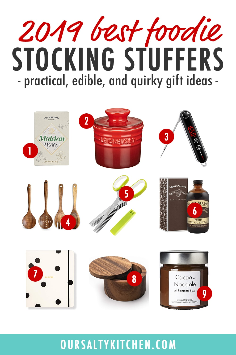 A collage of stocking stuffer gift ideas for foodies and home chefs.